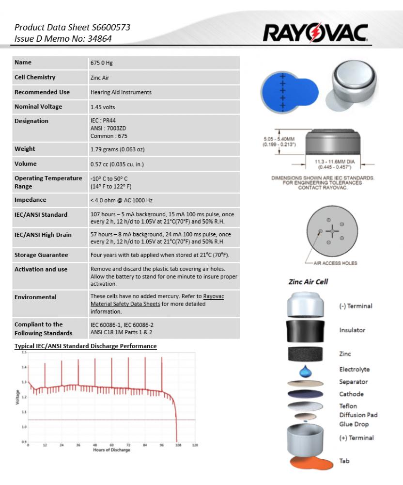 Батарейки для кохлеарных имплантов Rayovac Implant Pro+ (60 шт)