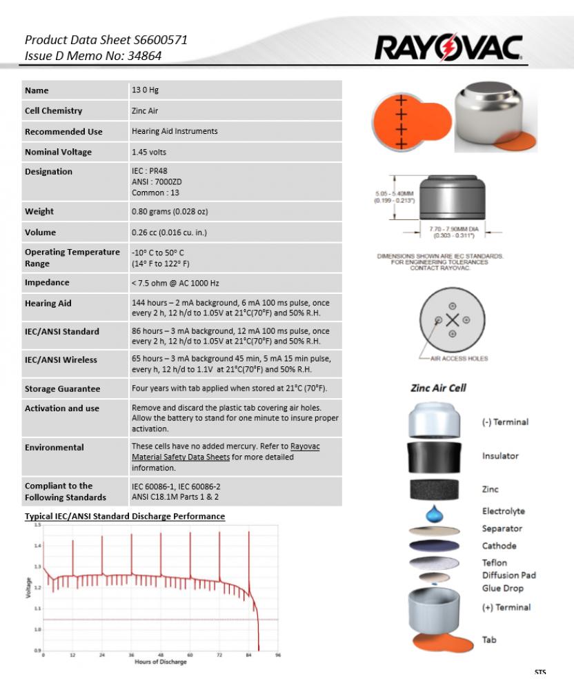 Батарейки для слуховых аппаратов Rayovac Extra 13 (24 шт)