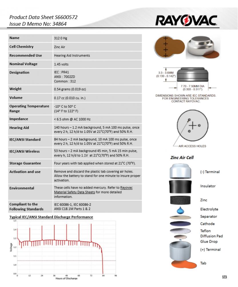Батарейки для слуховых аппаратов Rayovac Extra 312 (72 шт)