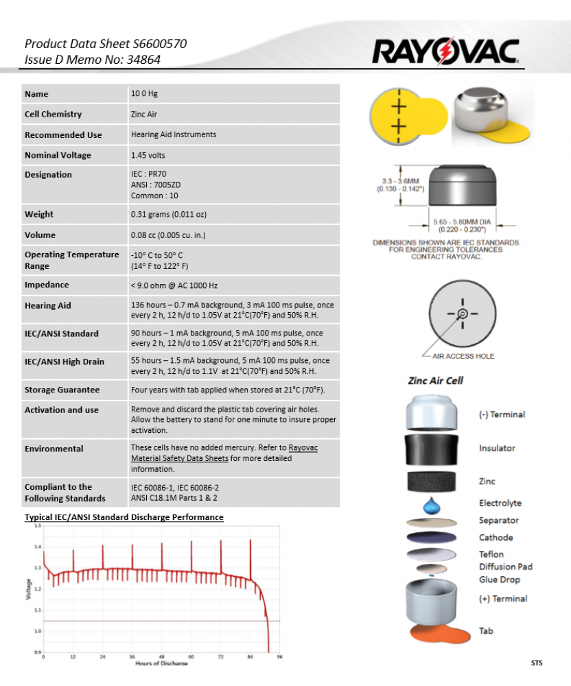 Батарейки для слуховых аппаратов Rayovac EXTRA 10 (6 шт)